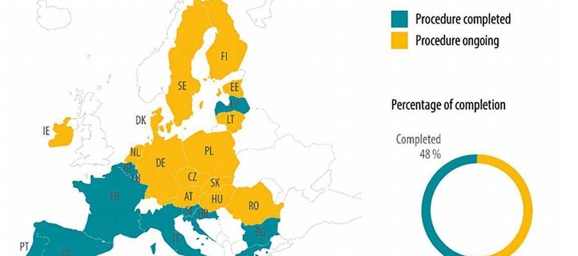 Οι ευρωβουλευτές φέρνουν ένα βήμα πιο κοντά το σχέδιο ανάκαμψης από την πανδημία